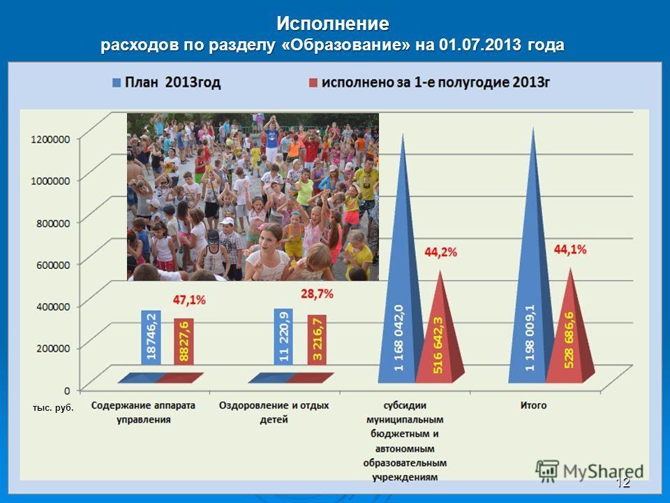 Исполнение расходов по разделу «Образование» на 01.07.2013 года тыс. руб. 12