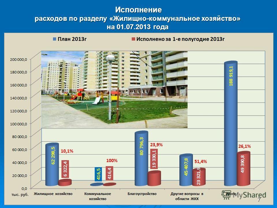 Исполнение Исполнение расходов по разделу «Жилищно-коммунальное хозяйство» на 01.07.2013 года тыс. руб. 7