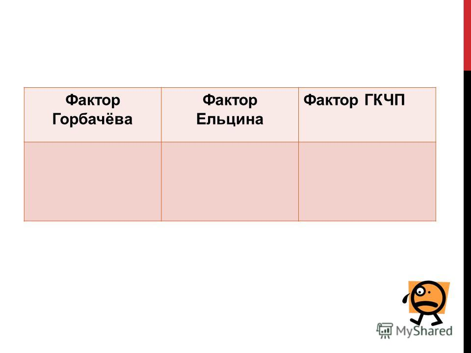 Фактор Горбачёва Фактор Ельцина Фактор ГКЧП