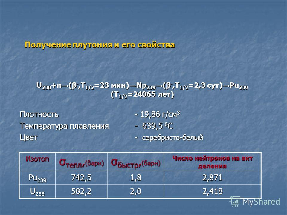 Получение плутония и его свойства U 238 +n (β -,T 1/2 =23 мин) Np 239 (β -,T 1/2 =2,3 cут) Pu 239 (T 1/2 =24065 лет) Плотность - 19,86 г/см 3 Температура плавления- 639,5 0 С Цвет- серебристо-белый Изотоп σ тепл, (барн) σ быстр, (барн) Число нейтроно