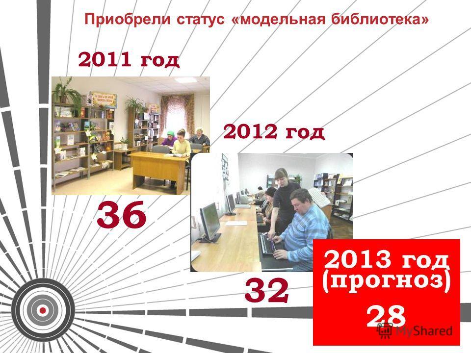 Приобрели статус «модельная библиотека» 2011 год 2013 год (прогноз) 28 36 2012 год 32