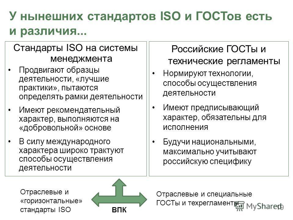 19 У нынешних стандартов ISO и ГОСТов есть и различия... Стандарты ISO на системы менеджмента Продвигают образцы деятельности, «лучшие практики», пытаются определять рамки деятельности Имеют рекомендательный характер, выполняются на «добровольной» ос