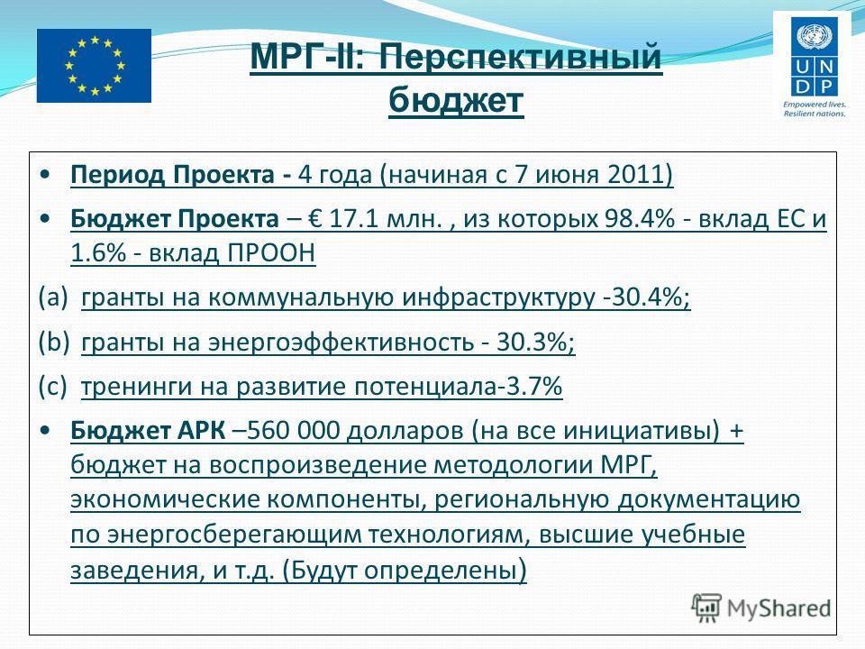 МРГ-II: Перспективный бюджет Период Проекта - 4 года (начиная с 7 июня 2011) Бюджет Проекта – 17.1 млн., из которых 98.4% - вклад ЕС и 1.6% - вклад ПРООН (a)гранты на коммунальную инфраструктуру -30.4%; (b)гранты на энергоэффективность - 30.3%; (c)тр