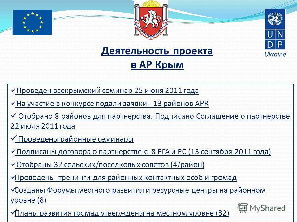 Деятельность проекта в АР Крым Проведен всекрымский семинар 25 июня 2011 года На участие в конкурсе подали заявки - 13 районов АРК Отобрано 8 районов для партнерства. Подписано Соглашение о партнерстве 22 июля 2011 года Проведены районные семинары По