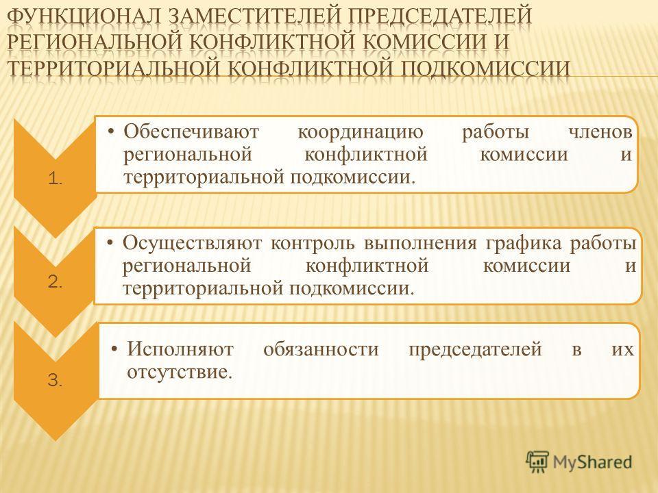1. Обеспечивают координацию работы членов региональной конфликтной комиссии и территориальной подкомиссии. 2. Осуществляют контроль выполнения графика работы региональной конфликтной комиссии и территориальной подкомиссии. 3. Исполняют обязанности пр