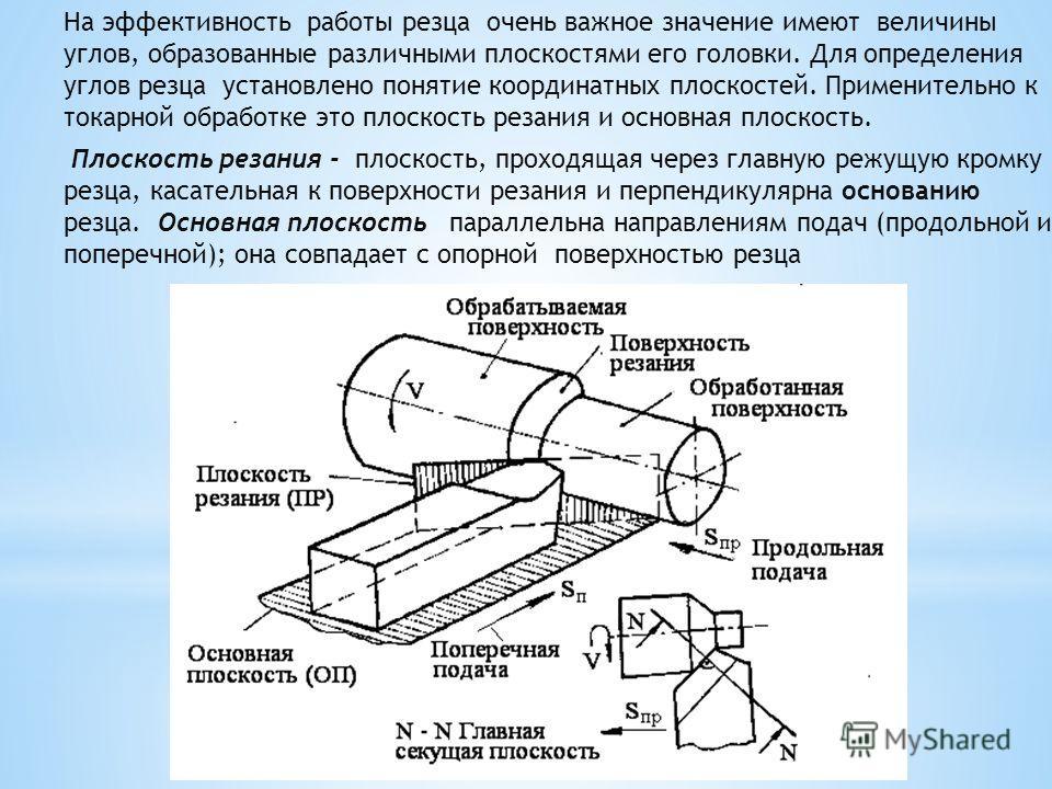 На эффективность работы резца очень важное значение имеют величины углов, образованные различными плоскостями его головки. Для определения углов резца установлено понятие координатных плоскостей. Применительно к токарной обработке это плоскость резан
