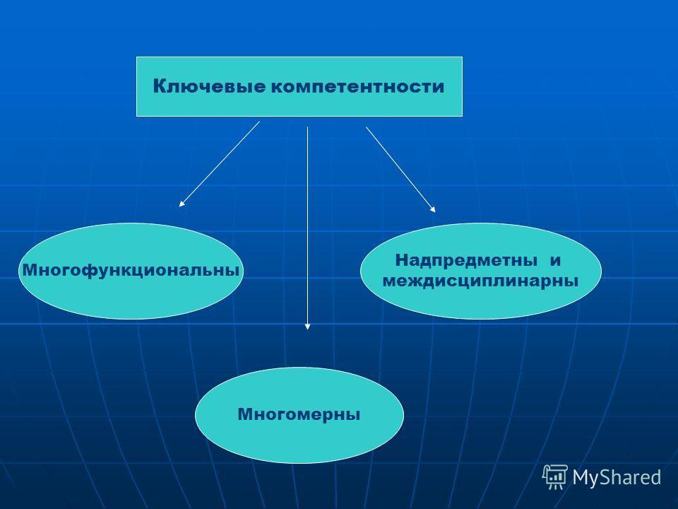 Ключевые компетентности Многофункциональны Надпредметны и междисциплинарны Многомерны