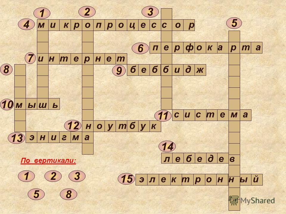 м и к р о п р о ц е с с о р 1 23 4 5 6 7 8 9 10 11 12 13 14 15 п е р ф о к а р т а и н т е р н е т б е б б и д ж м ы ш ь с и с т е м а н о у т б у к л е б е д е в э н и г м а э л е к т р о н н ы й 123 5 8 По вертикали: