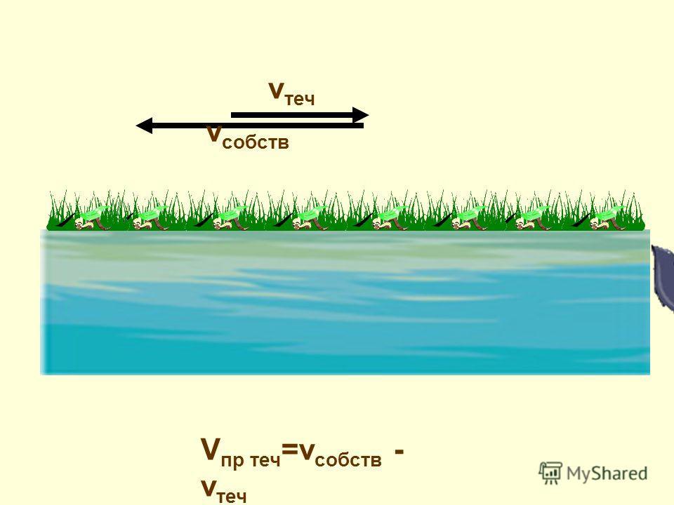 v теч v собств V пр теч =v собств - v теч