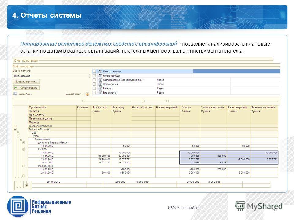 20 Каталог профессиональных сервисов 4. Отчеты системы 20 Планирование остатков денежных средств с расшифровкой – позволяет анализировать плановые остатки по датам в разрезе организаций, платежных центров, валют, инструмента платежа. ИБР: Казначейств
