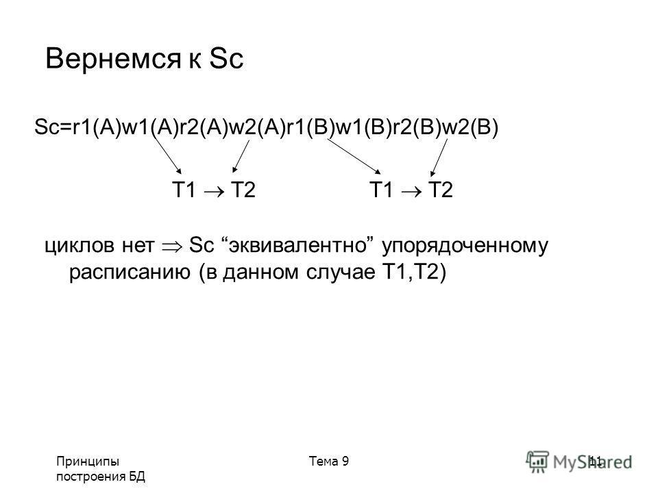 Принципы построения БД Тема 911 Вернемся к Sc Sc=r1(A)w1(A)r2(A)w2(A)r1(B)w1(B)r2(B)w2(B) T1 T2 T1 T2 циклов нет Sc эквивалентно упорядоченному расписанию (в данном случае T1,T2)