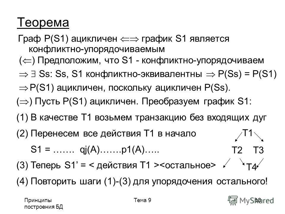 Принципы построения БД Тема 918 Теорема Граф P(S1) ацикличен график S1 является конфликтно-упорядочиваемым ( ) Предположим, что S1 - конфликтно-упорядочиваем Ss: Ss, S1 конфликтно-эквивалентны P(Ss) = P(S1) P(S1) ацикличен, поскольку ацикличен P(Ss).