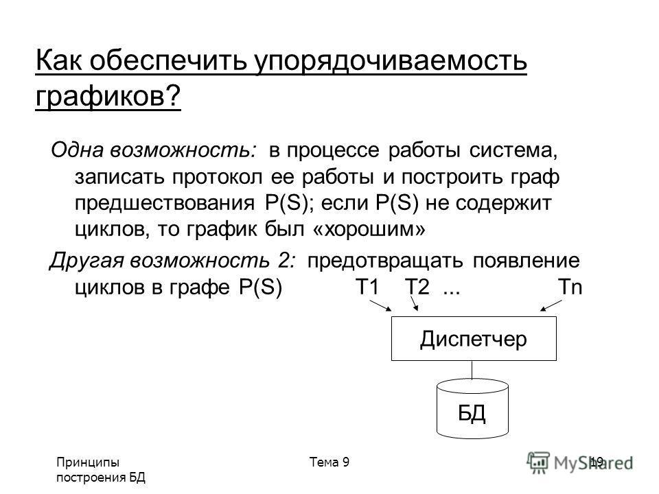 Принципы построения БД Тема 919 Как обеспечить упорядочиваемость графиков? Одна возможность: в процессе работы система, записать протокол ее работы и построить граф предшествования P(S); если P(S) не содержит циклов, то график был «хорошим» Другая во