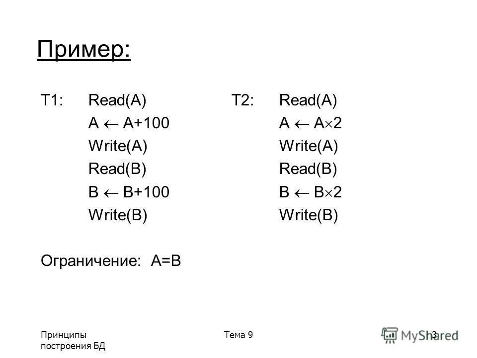Принципы построения БД Тема 93 Пример: T1:Read(A)T2:Read(A) A A+100A A 2Write(A)Read(B) B B+100B B 2Write(B) Ограничение: A=B