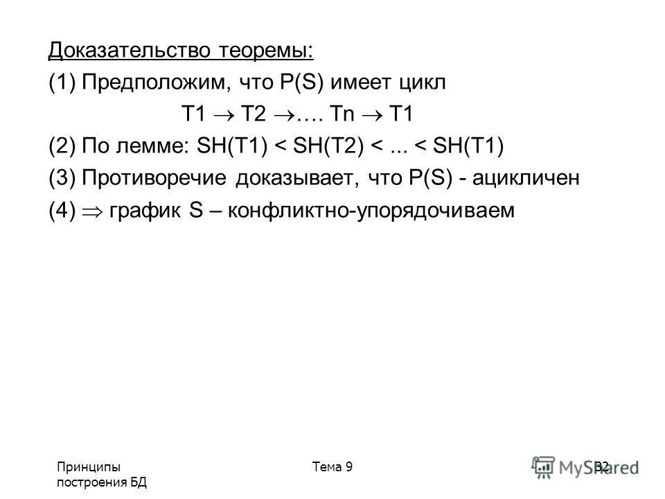 Принципы построения БД Тема 932 Доказательство теоремы: (1) Предположим, что P(S) имеет цикл T1 T2 …. Tn T1 (2) По лемме: SH(T1) < SH(T2)