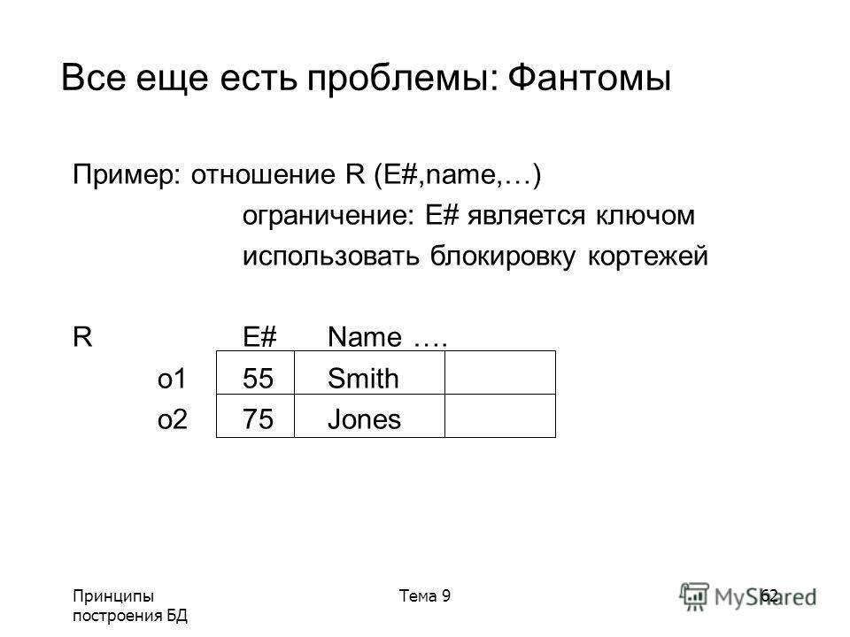 Принципы построения БД Тема 962 Все еще есть проблемы: Фантомы Пример: отношение R (E#,name,…) ограничение: E# является ключом использовать блокировку кортежей RE#Name…. o155Smith o275Jones