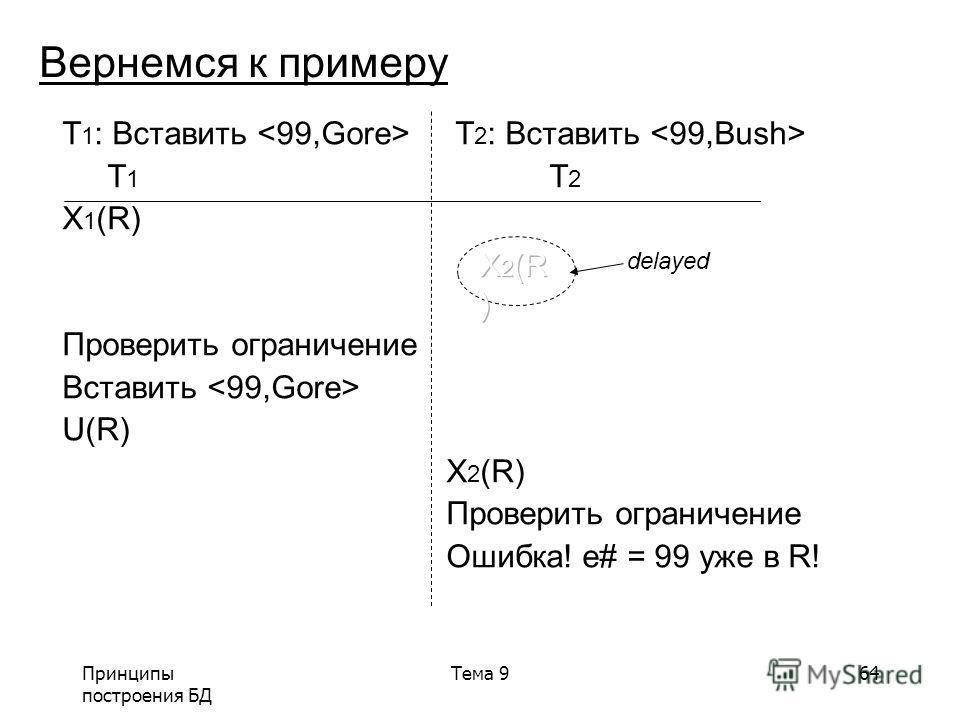 Принципы построения БД Тема 964 Вернемся к примеру T 1 : Вставить T 2 : Вставить T 1 T 2 X 1 (R) Проверить ограничение Вставить U(R) X 2 (R) Проверить ограничение Ошибка! e# = 99 уже в R! delayed