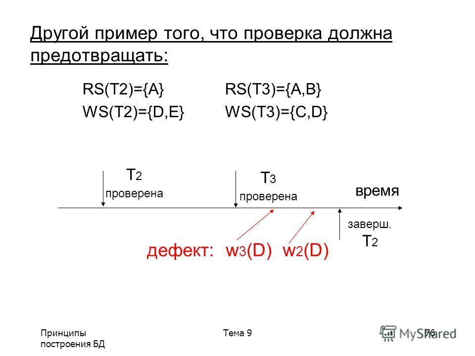 Принципы построения БД Тема 976 Другой пример того, что проверка должна предотвращать: RS(T2)={A} RS(T3)={A,B} WS(T2)={D,E} WS(T3)={C,D} время T 2 проверена T 3 проверена заверш. T 2 дефект: w 3 (D) w 2 (D)