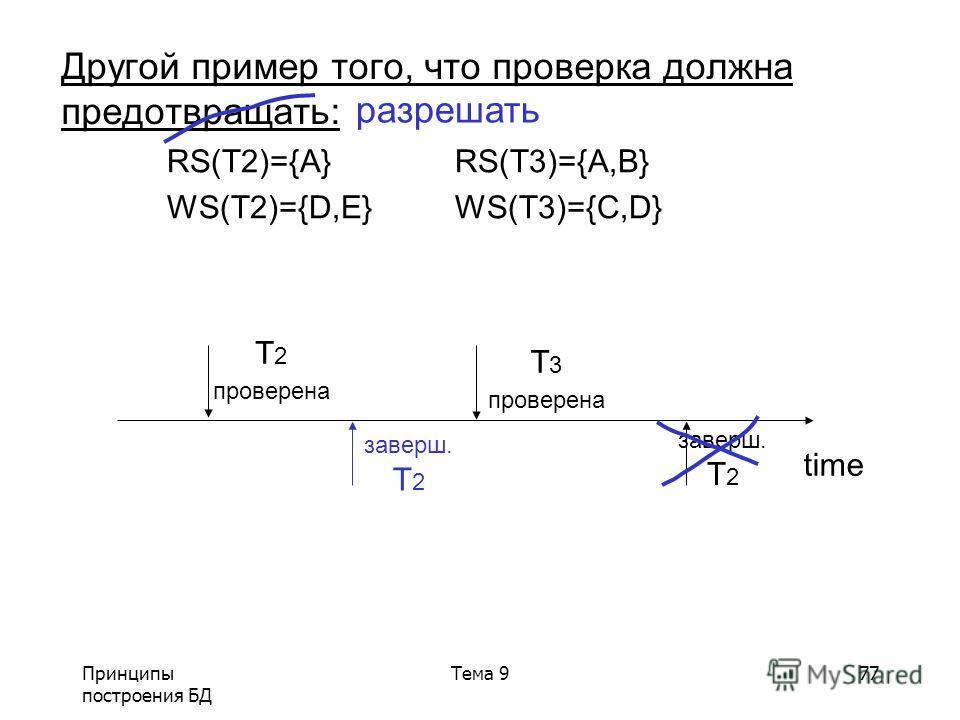 Принципы построения БД Тема 977 заверш. T 2 Другой пример того, что проверка должна предотвращать: RS(T2)={A} RS(T3)={A,B} WS(T2)={D,E} WS(T3)={C,D} time T 2 проверена T 3 проверена разрешать заверш. T 2