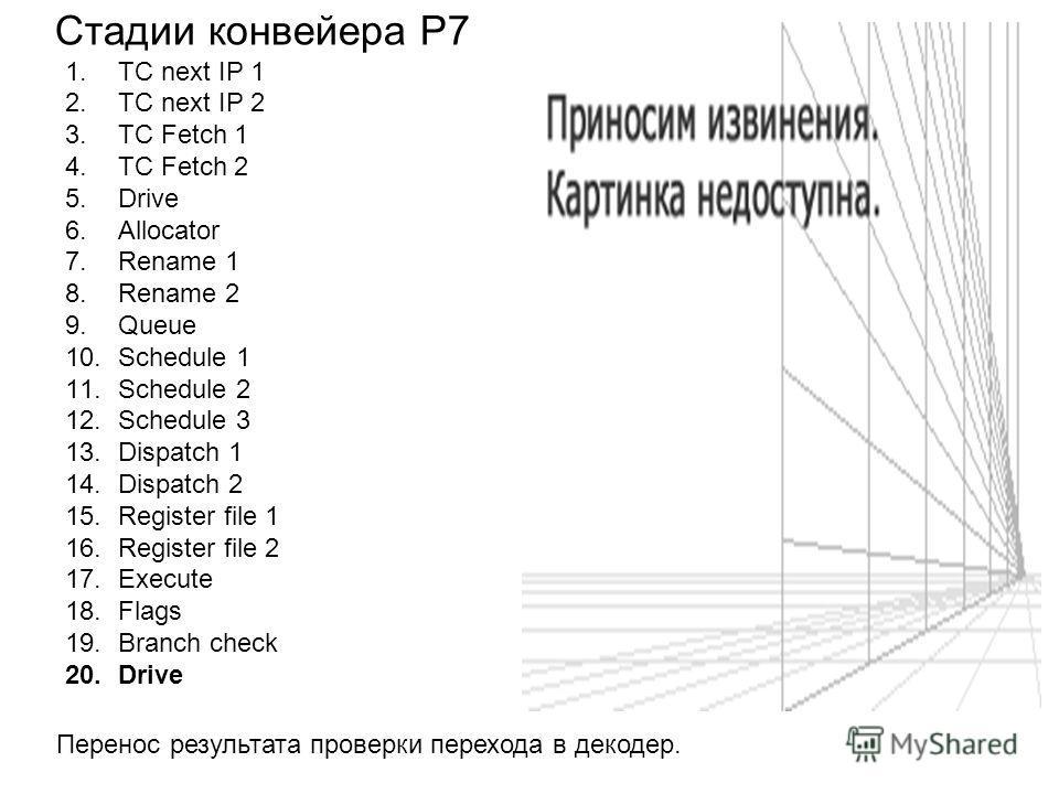 Стадии конвейера P7 1.TC next IP 1 2.TC next IP 2 3.TC Fetch 1 4.TC Fetch 2 5.Drive 6.Allocator 7.Rename 1 8.Rename 2 9.Queue 10.Schedule 1 11.Schedule 2 12.Schedule 3 13.Dispatch 1 14.Dispatch 2 15.Register file 1 16.Register file 2 17.Execute 18.Fl