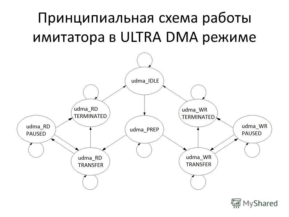 Принципиальная схема работы имитатора в ULTRA DMA режиме