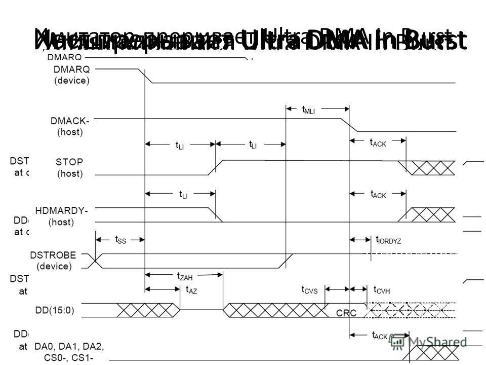 Инициализация Ultra DMA in Burst Установившийся Ultra DMA In Burst Хост прерывает Ultra DMA In Burst Имитатор прерывает Ultra DMA In Burst