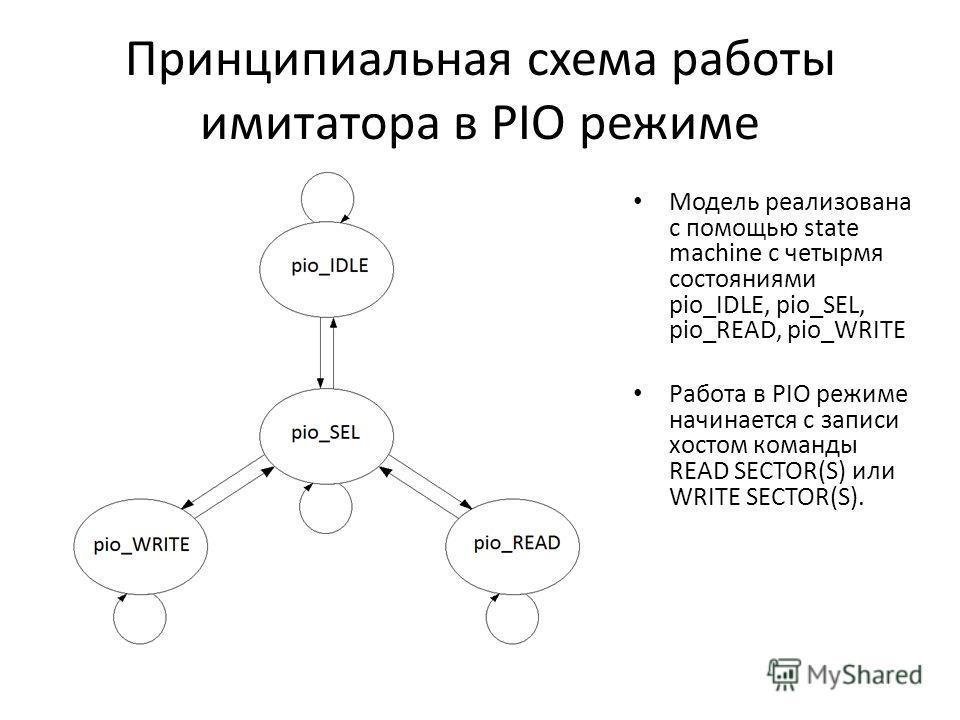 Принципиальная схема работы имитатора в PIO режиме Модель реализована с помощью state machine с четырмя состояниями pio_IDLE, pio_SEL, pio_READ, pio_WRITE Работа в PIO режиме начинается с записи хостом команды READ SECTOR(S) или WRITE SECTOR(S).