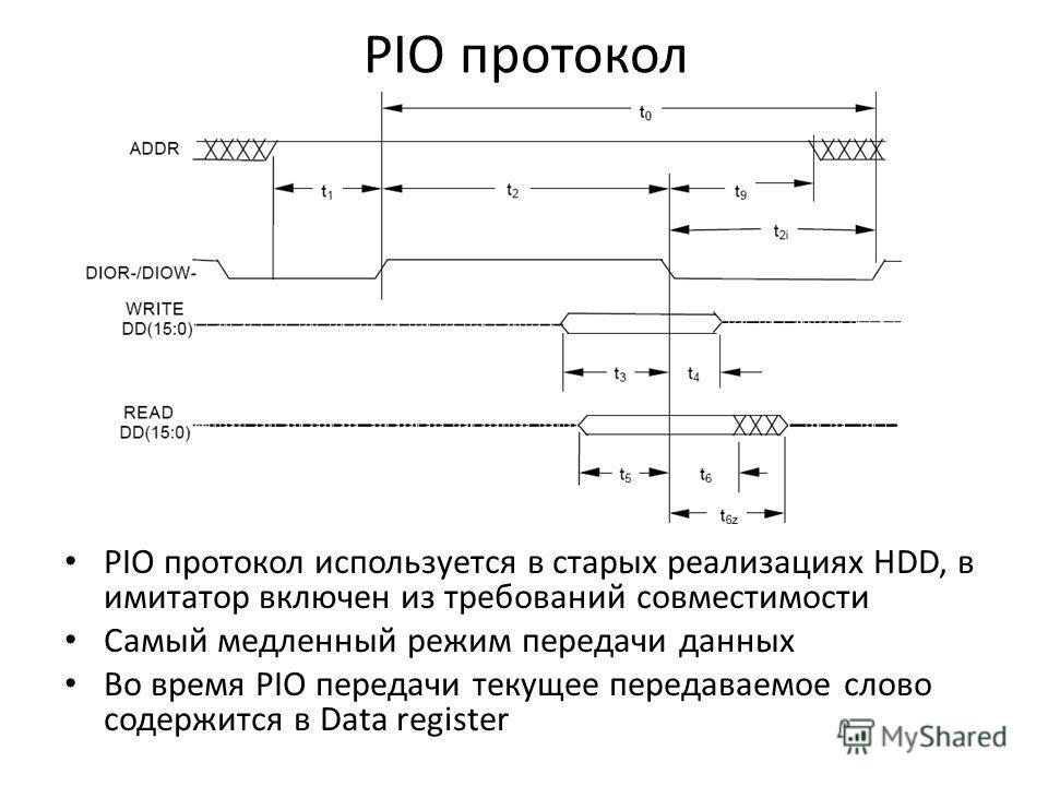 PIO протокол PIO протокол используется в старых реализациях HDD, в имитатор включен из требований совместимости Самый медленный режим передачи данных Во время PIO передачи текущее передаваемое слово содержится в Data register