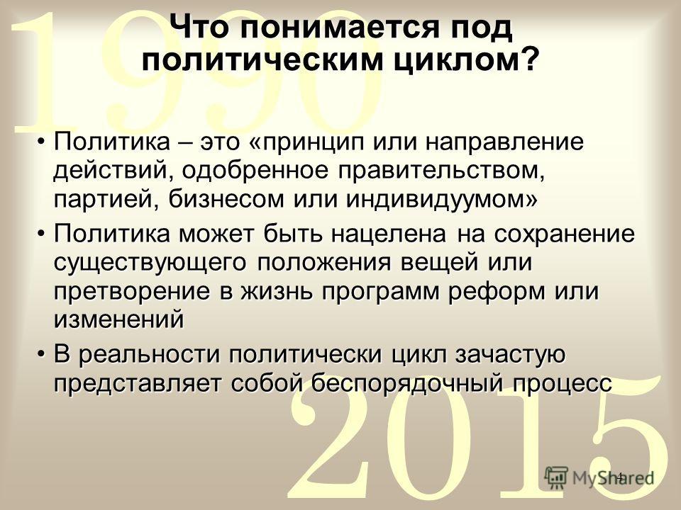 2015 1990 4 Что понимается под политическим циклом? Политика – это «принцип или направление действий, одобренное правительством, партией, бизнесом или индивидуумом»Политика – это «принцип или направление действий, одобренное правительством, партией,
