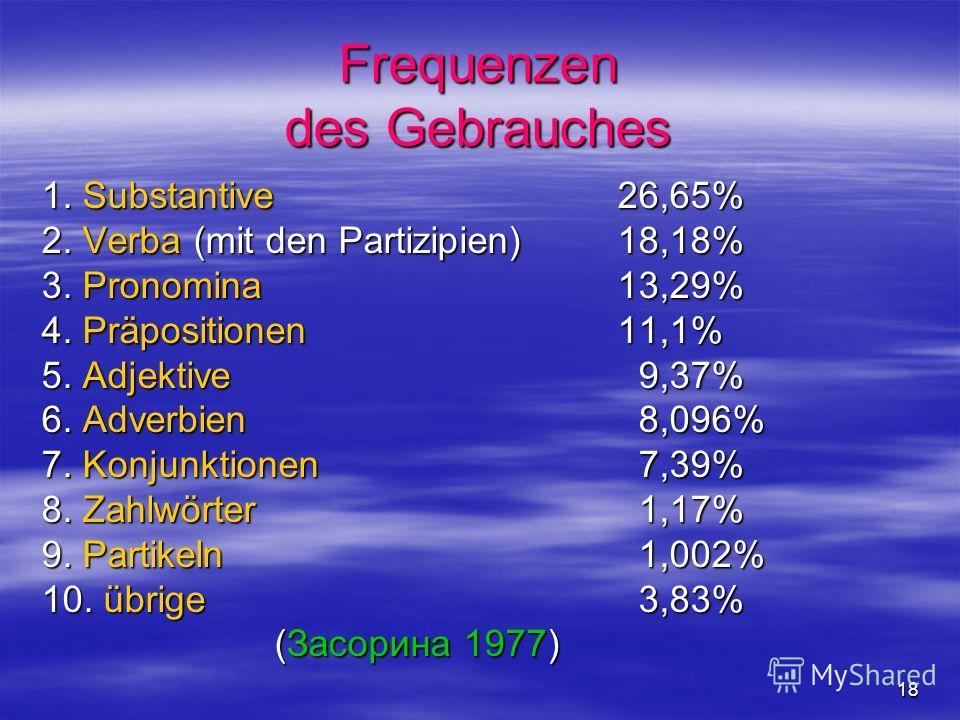 18 Frequenzen des Gebrauches 1. Substantive 26,65% 2. Verba (mit den Partizipien) 18,18% 3. Pronomina 13,29% 4. Präpositionen 11,1% 5. Adjektive 9,37% 6. Adverbien 8,096% 7. Konjunktionen 7,39% 8. Zahlwörter 1,17% 9. Partikeln 1,002% 10. übrige 3,83%