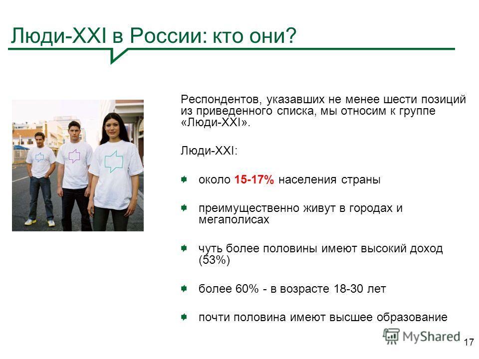 Люди-XXI в России: кто они? Респондентов, указавших не менее шести позиций из приведенного списка, мы относим к группе «Люди-XXI». Люди-XXI: около 15-17% населения страны преимущественно живут в городах и мегаполисах чуть более половины имеют высокий