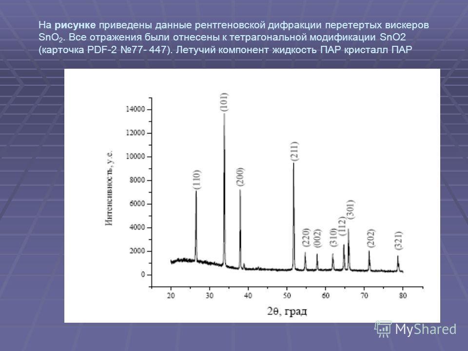На рисунке приведены данные рентгеновской дифракции перетертых вискеров SnO 2. Все отражения были отнесены к тетрагональной модификации SnO2 (карточка PDF-2 77- 447). Летучий компонент жидкость ПАР кристалл ПАР