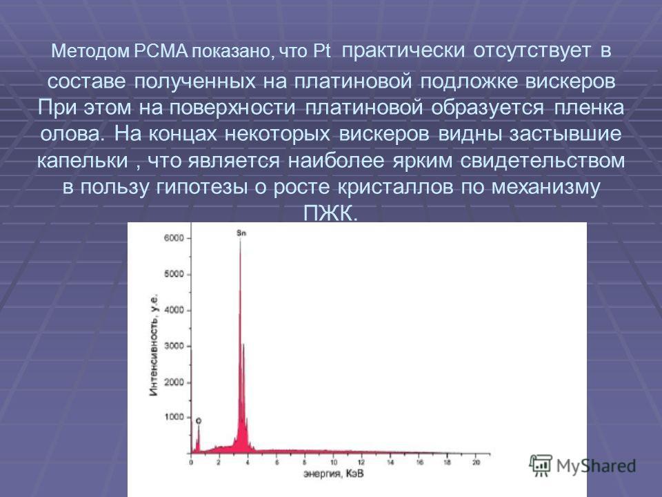 Методом РСМА показано, что Pt практически отсутствует в составе полученных на платиновой подложке вискеров При этом на поверхности платиновой образуется пленка олова. На концах некоторых вискеров видны застывшие капельки, что является наиболее ярким