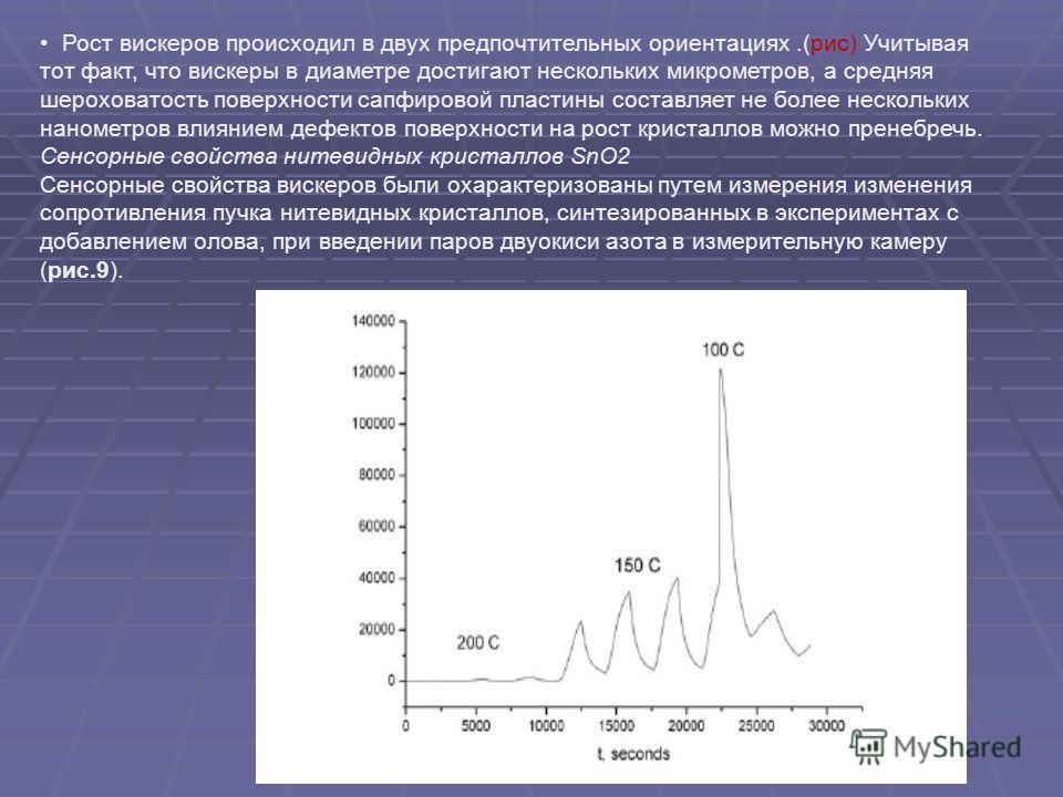 Рост вискеров происходил в двух предпочтительных ориентациях.(рис) Учитывая тот факт, что вискеры в диаметре достигают нескольких микрометров, а средняя шероховатость поверхности сапфировой пластины составляет не более нескольких нанометров влиянием