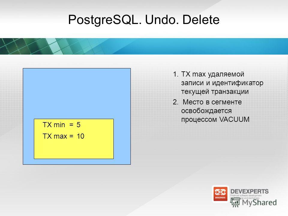 PostgreSQL. Undo. Delete TX max = TX min = 10 5 1.TX max удаляемой записи и идентификатор текущей транзакции 2. Место в сегменте освобождается процессом VACUUM