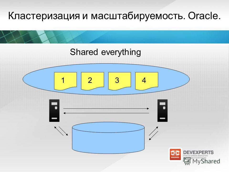 Кластеризация и масштабируемость. Oracle. Shared everything 1234