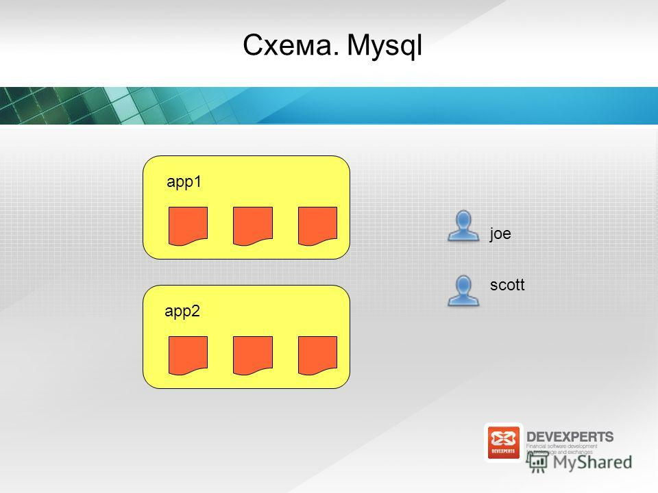 Схема. Mysql app1 joe scott app2