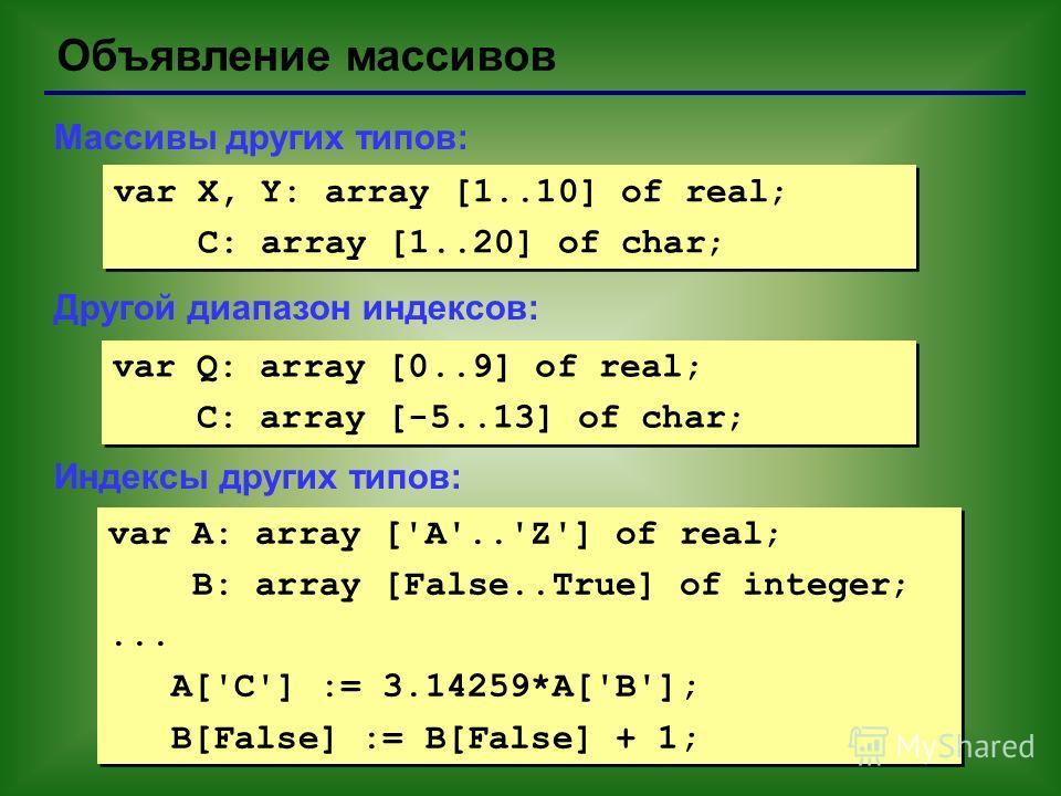 Объявление массивов Массивы других типов: Другой диапазон индексов: Индексы других типов: var X, Y: array [1..10] of real; C: array [1..20] of char; var X, Y: array [1..10] of real; C: array [1..20] of char; var Q: array [0..9] of real; C: array [-5.