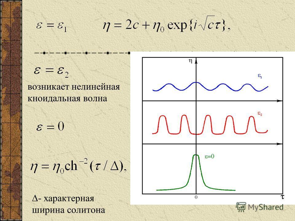 возникает нелинейная кноидальная волна - характерная ширина солитона