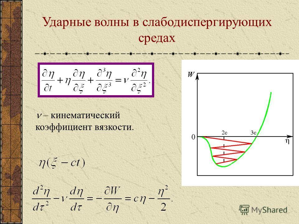 Ударные волны в слабодиспергирующих средах – кинематический коэффициент вязкости.