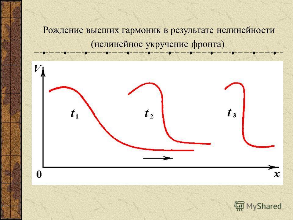 Рождение высших гармоник в результате нелинейности (нелинейное укручение фронта)