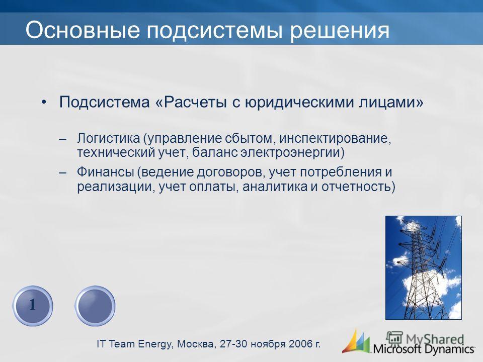 IT Team Energy, Москва, 27-30 ноября 2006 г. Основные подсистемы решения Подсистема «Расчеты с юридическими лицами» –Логистика (управление сбытом, инспектирование, технический учет, баланс электроэнергии) –Финансы (ведение договоров, учет потребления