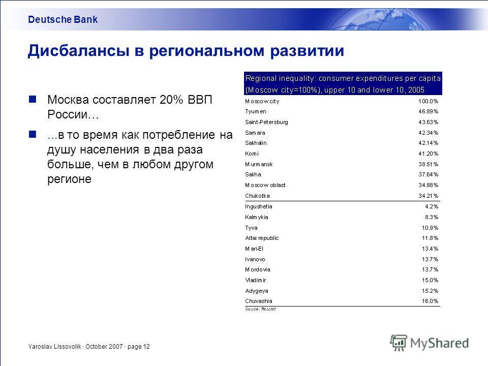 Yaroslav Lissovolik · October 2007 · page 12 Дисбалансы в региональном развитии Москва составляет 20% ВВП России…...в то время как потребление на душу населения в два раза больше, чем в любом другом регионе Deutsche Bank