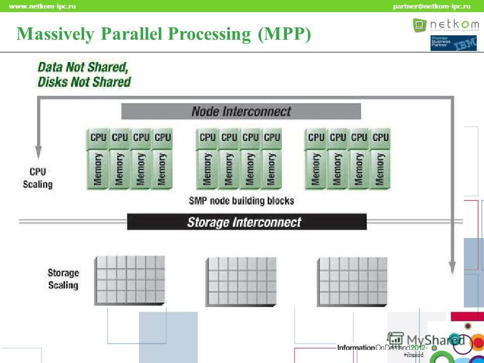 Click to edit Master title style www.netkom-ipc.ru partner@netkom-ipc.ru #ibmiod Massively Parallel Processing (MPP)