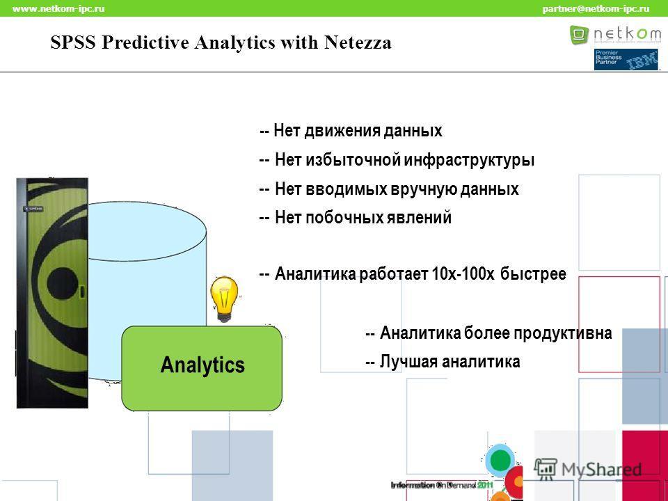 Click to edit Master title style www.netkom-ipc.ru partner@netkom-ipc.ru Analytics SPSS Predictive Analytics with Netezza -- Нет движения данных -- Нет избыточной инфраструктуры -- Нет вводимых вручную данных -- Нет побочных явлений -- Аналитика рабо
