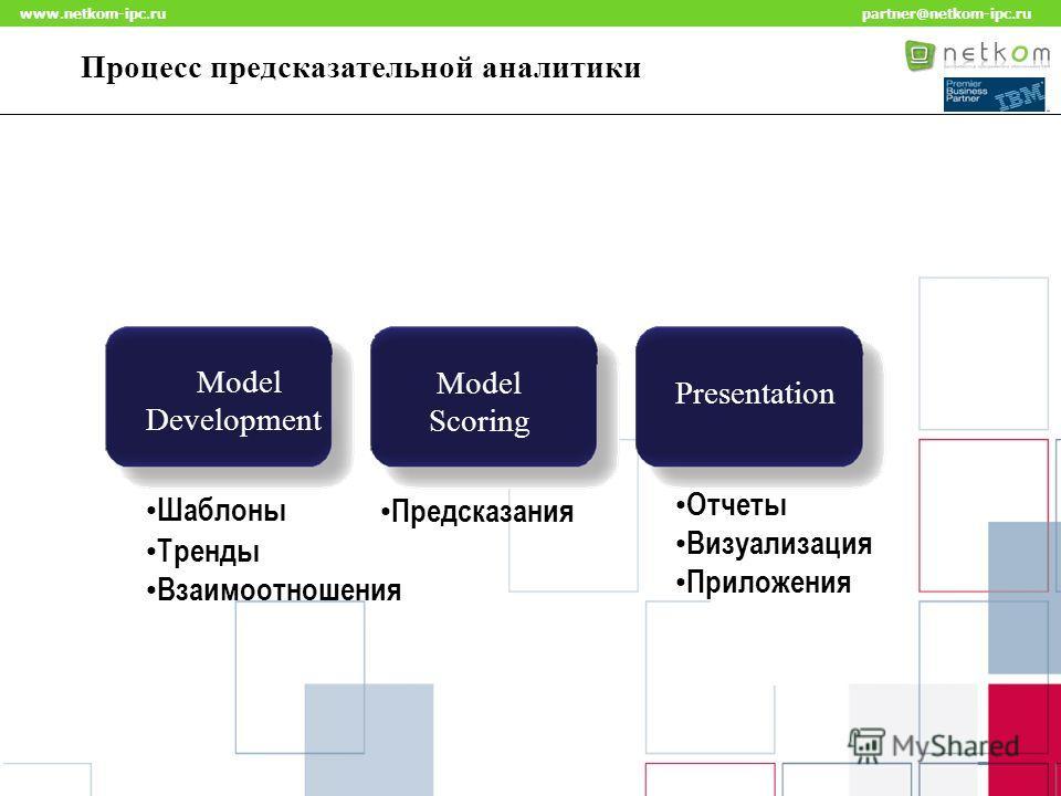 Click to edit Master title style www.netkom-ipc.ru partner@netkom-ipc.ru Процесс предсказательной аналитики Model Development Шаблоны Тренды Взаимоотношения Model Scoring Предсказания Presentation Отчеты Визуализация Приложения