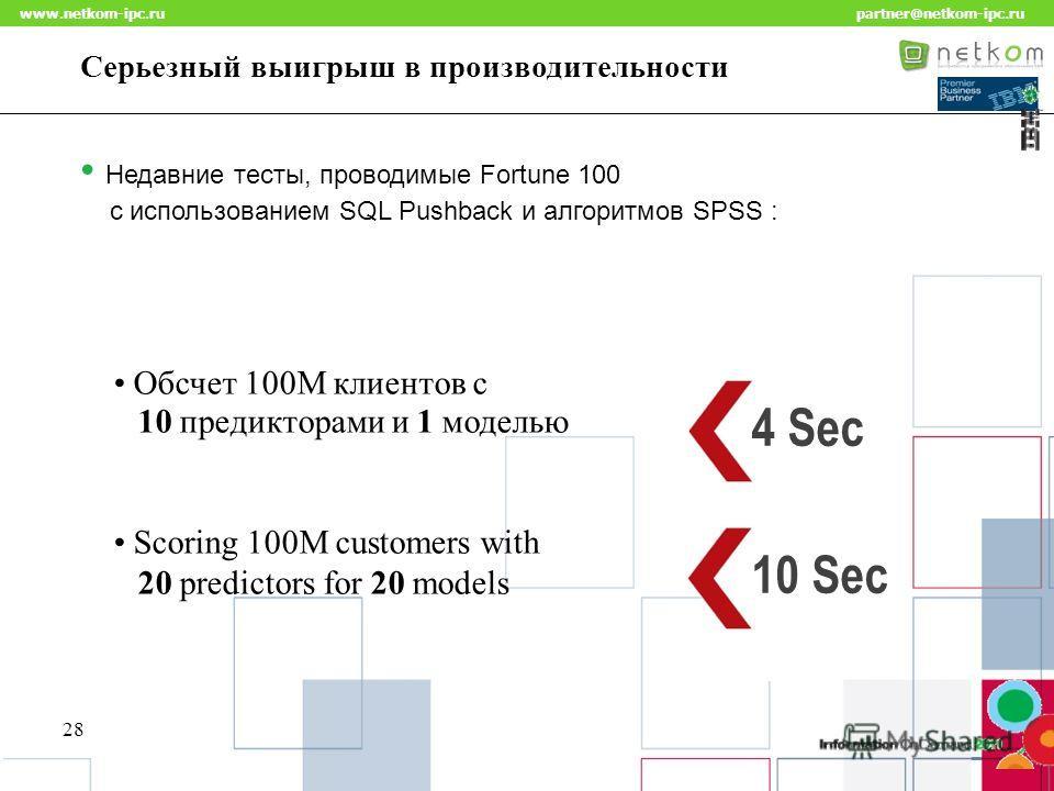 Click to edit Master title style www.netkom-ipc.ru partner@netkom-ipc.ru Серьезный выигрыш в производительности Недавние тесты, проводимые Fortune 100 с использованием SQL Pushback и алгоритмов SPSS : 28 Обсчет 100M клиентов с 10 предикторами и 1 мод