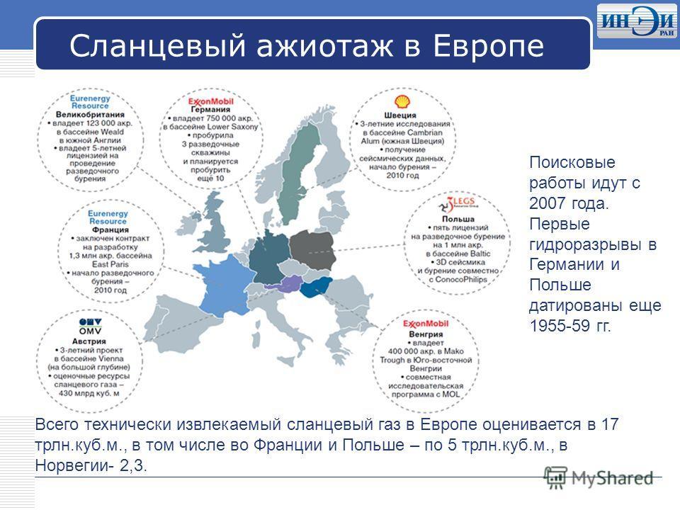 LOGO Сланцевый ажиотаж в Европе Всего технически извлекаемый сланцевый газ в Европе оценивается в 17 трлн.куб.м., в том числе во Франции и Польше – по 5 трлн.куб.м., в Норвегии- 2,3. Поисковые работы идут с 2007 года. Первые гидроразрывы в Германии и