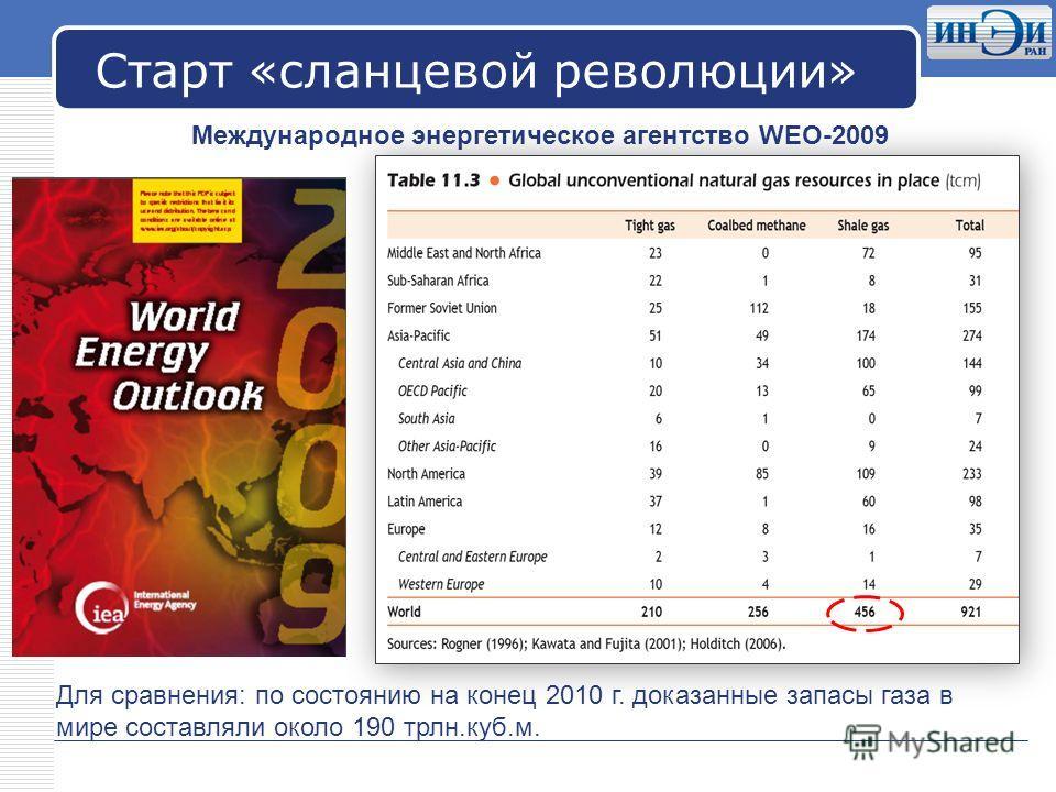 LOGO Старт «сланцевой революции» Международное энергетическое агентство WEO-2009 Для сравнения: по состоянию на конец 2010 г. доказанные запасы газа в мире составляли около 190 трлн.куб.м.