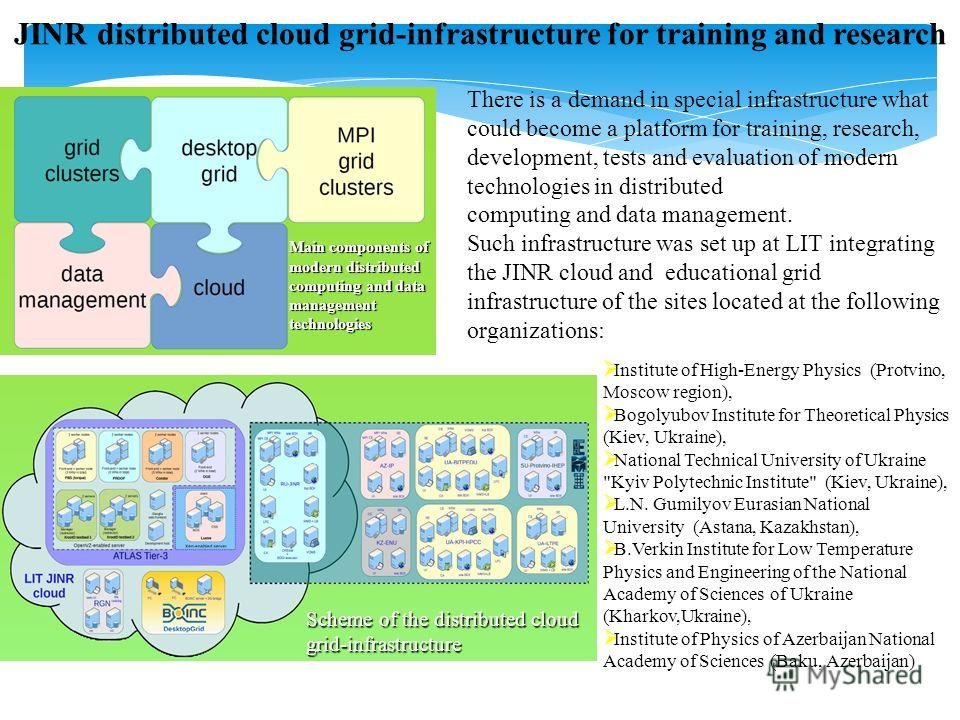 JINR distributed cloud grid-infrastructure for training and research Main components of modern distributed computing and data management technologies Scheme of the distributed cloud grid-infrastructure There is a demand in special infrastructure what